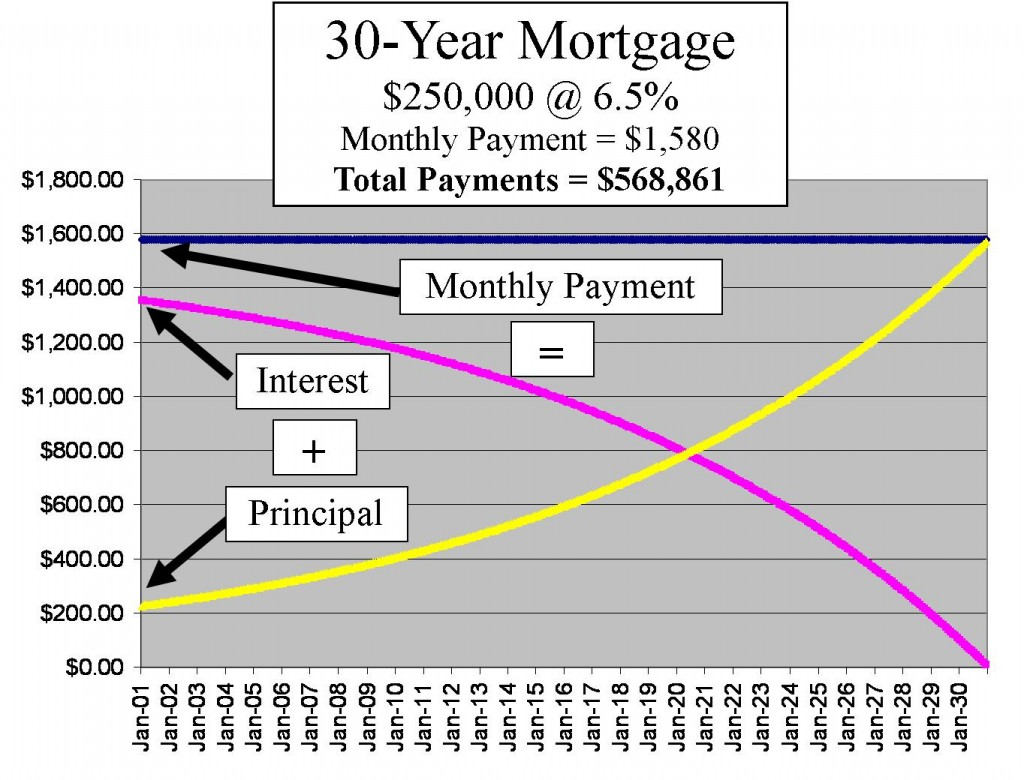 search nationstar mortgage payment address page